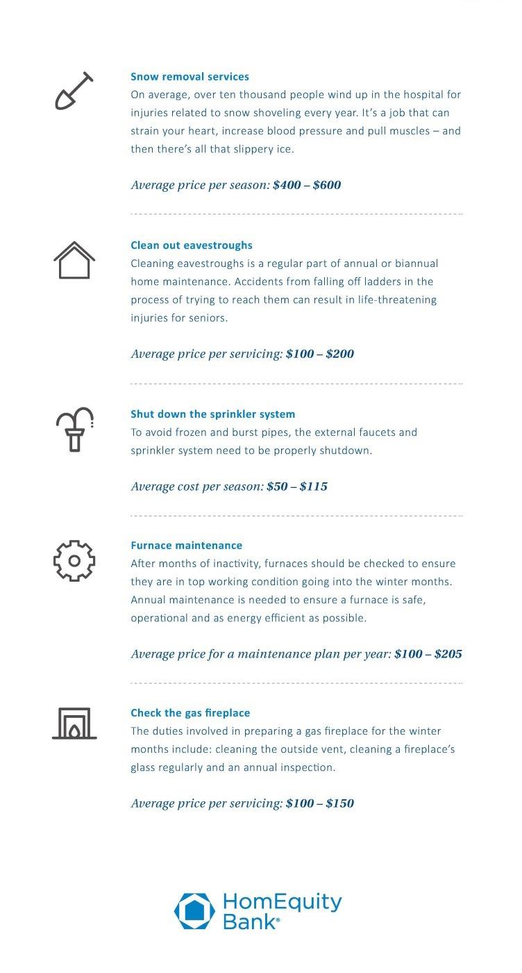 A winter checklist for retired seniors in Canada.
