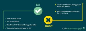 Infographic of Do's and Don'ts for a reverse mortgage
