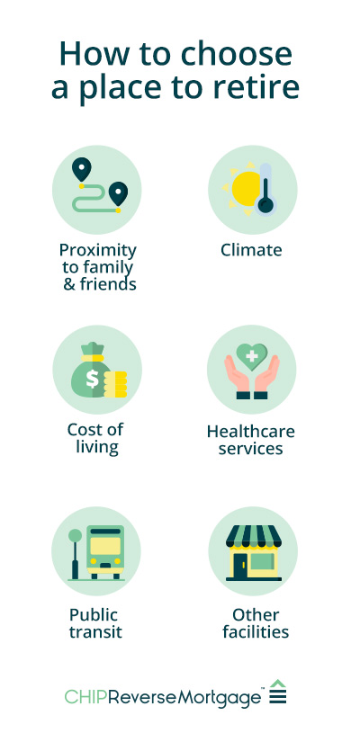 Infographic of how to choose a place to retire