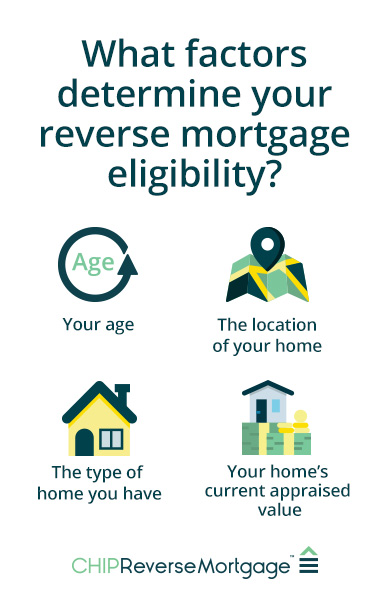 Infographic of reverse mortgage eligibility
