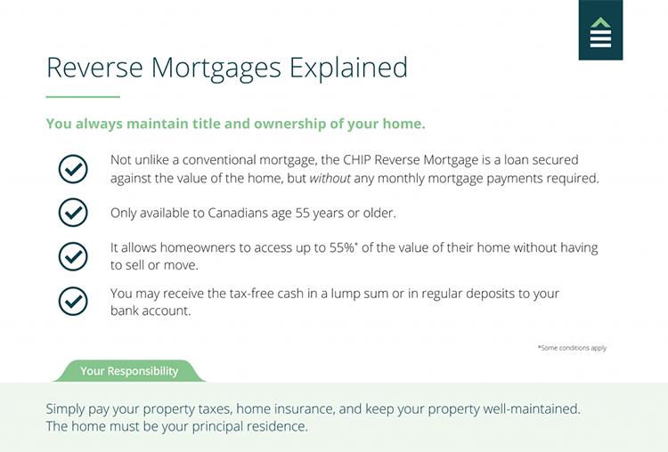 Revere Mortgages Explained
