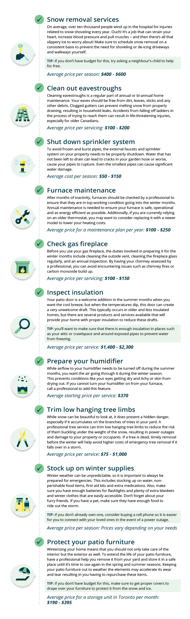 A winter checklist to remind Canadian homeowners what to prepare for and the costs associated with the service